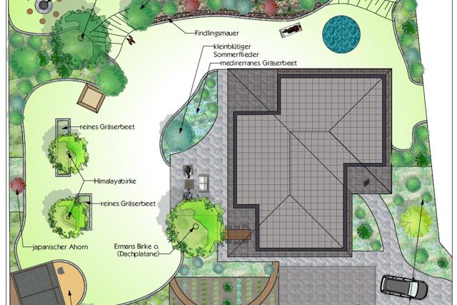 Erholungs- und Spielgarten