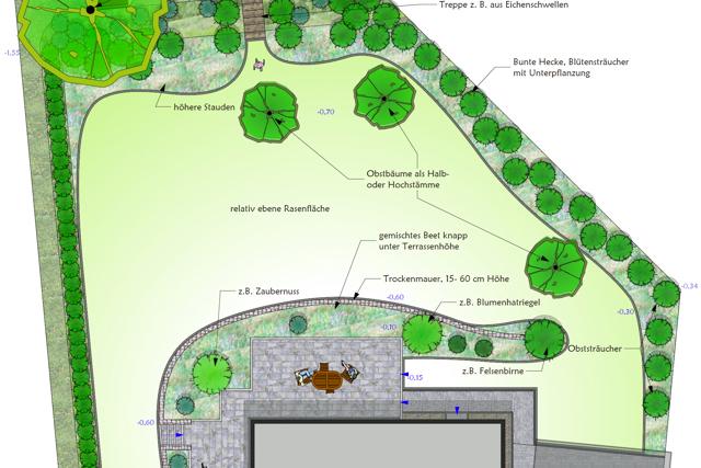 Familiengarten am Hang